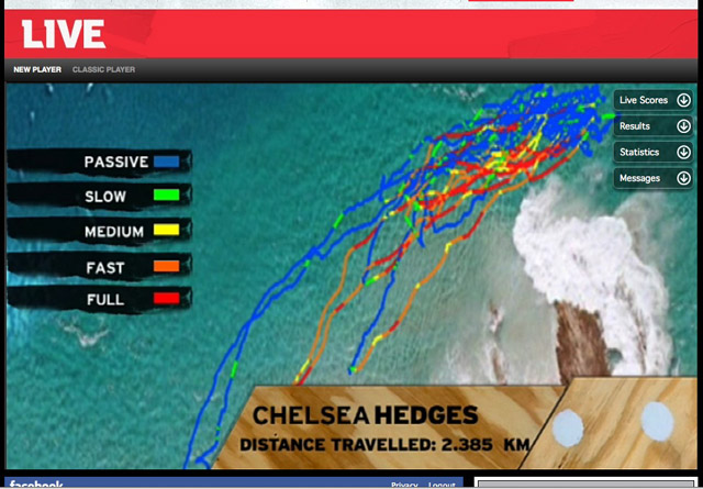 The speed/distance graphs that appeared on the Quik and Roxy Pro webcasts.