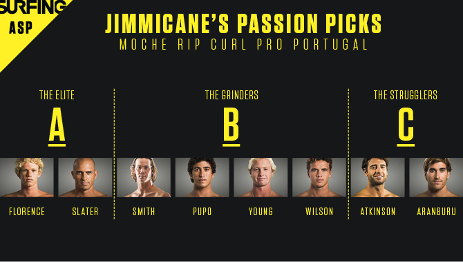 ASP passion picks-portugal2014